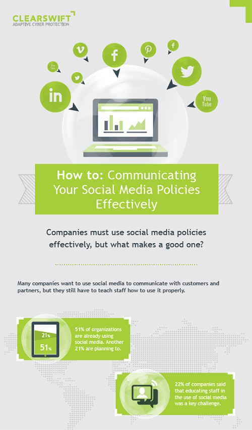 How to: Communicating Your Usage Policies Effectively infographic