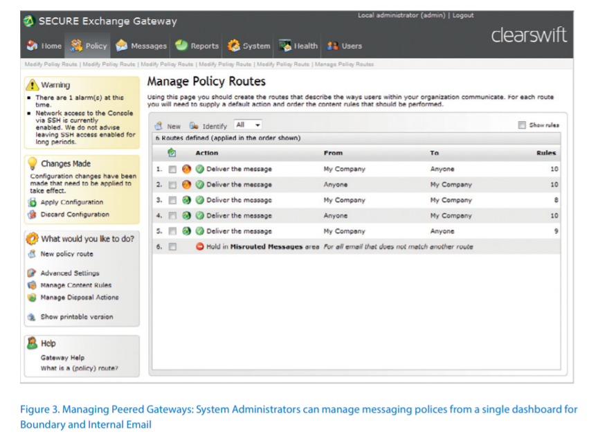Clearswift Secure Exchange Gateway Figure 3 Email Example